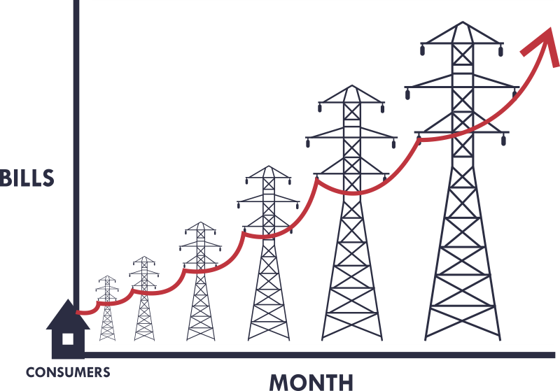 rising electric costs